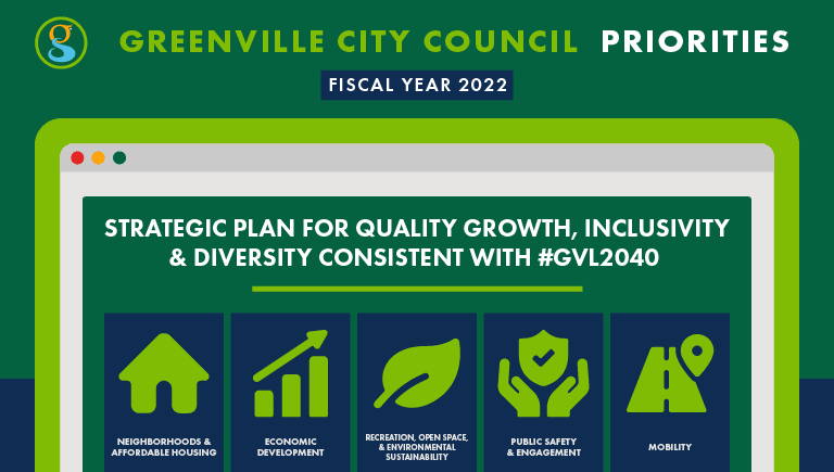 Graphic illustrating City Council's top five priorities